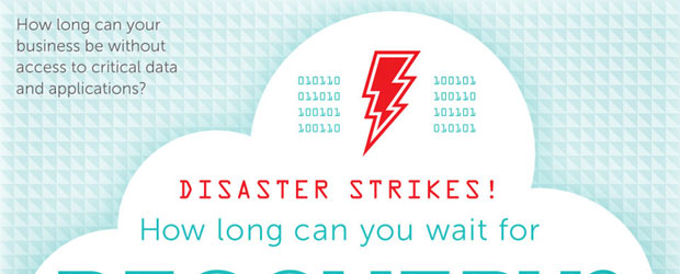 Why Small Business needs a Disaster Recovery Plan