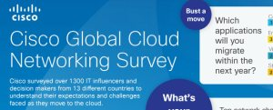 cisco global cloud networking infographic
