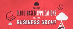 cloud apps infographic