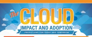 cloud-predictions-2015-featured