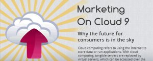cloud marketing infographic by Uberflip