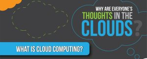 think-cloud-featured