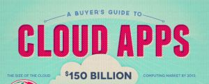 cloud buyers guide