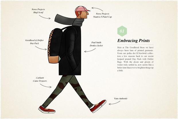 Goodhood-Looking-Good-in-the-Hood-Christmas-Fashion-Illustrations-Lookbook-01