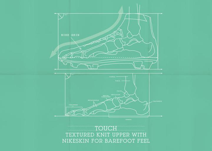 Nike MERCURIAL SUPERFLY CR7 CRISTIANO RONALDO 10