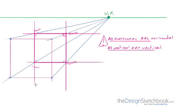 How to draw in perspective 1 point cube f