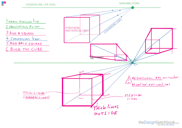 How to draw in perspective 1 point cube h