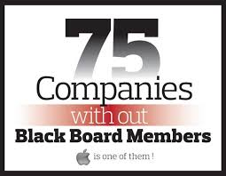 75 Companies without Black Board Members