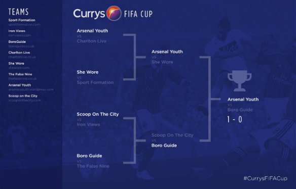 Currys FIFA Cup