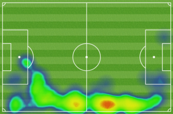 Sanga-Heat-map