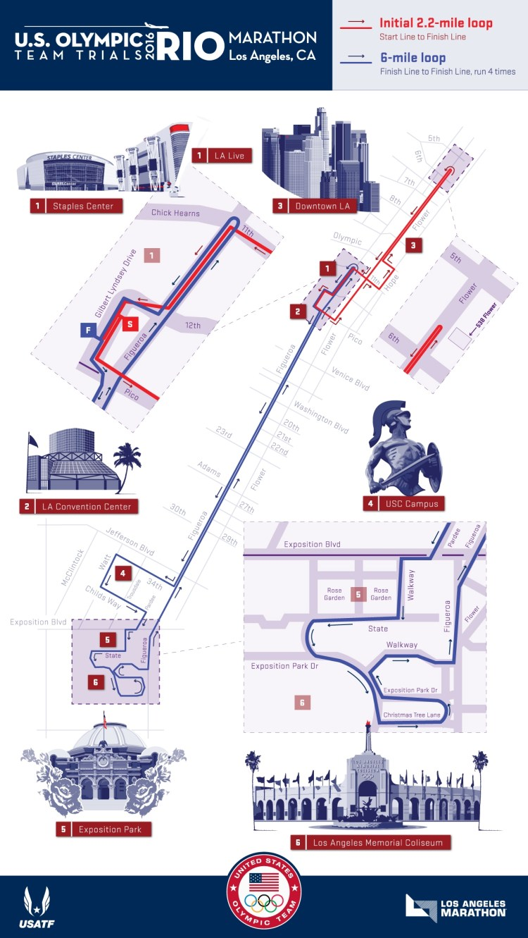 olympic-trial-course-map