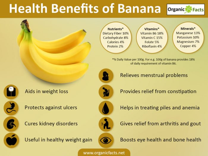 bananainfographic01