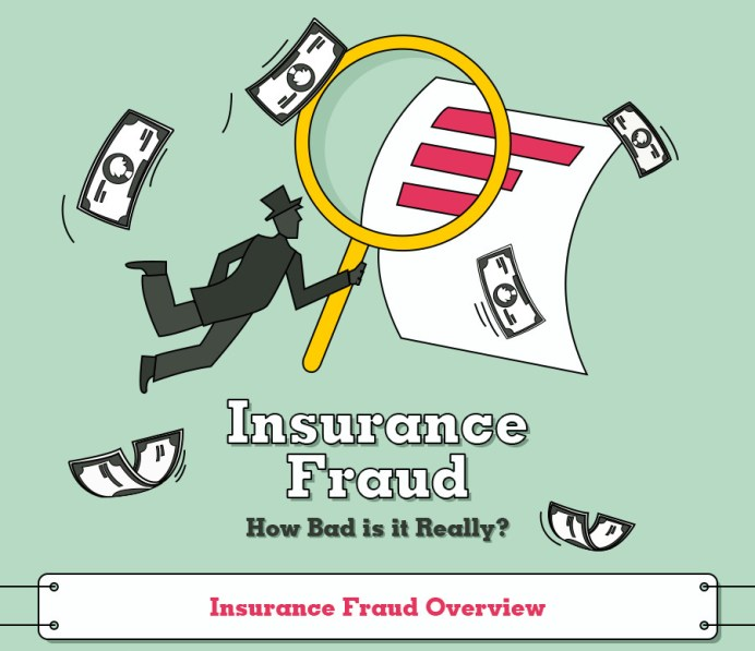 Insurance Fraud, How Bad is it Really?