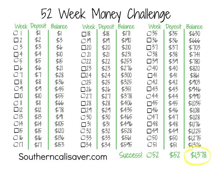 ... 52Week Savings Challenge.52 Week Money Challenge Printable Spreadsheet