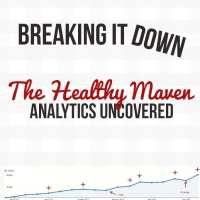 Breaking It Down: The Healthy Maven Analytics + A Guest Post from C!