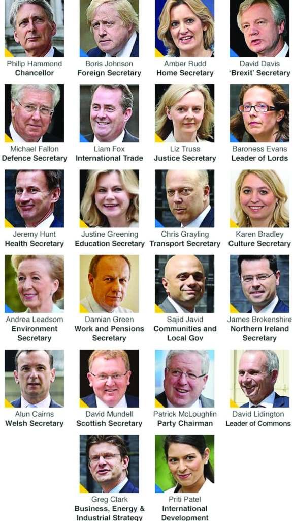 Theresa May succeeds David Cameron - list