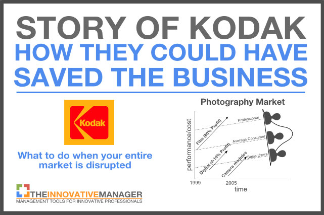 case study kodak funtime Eastman kodak co: funtime film case solution, eastman kodak has suffered significant declines in film market share in the hands of lower-priced brand manufacturers and private label products the case.