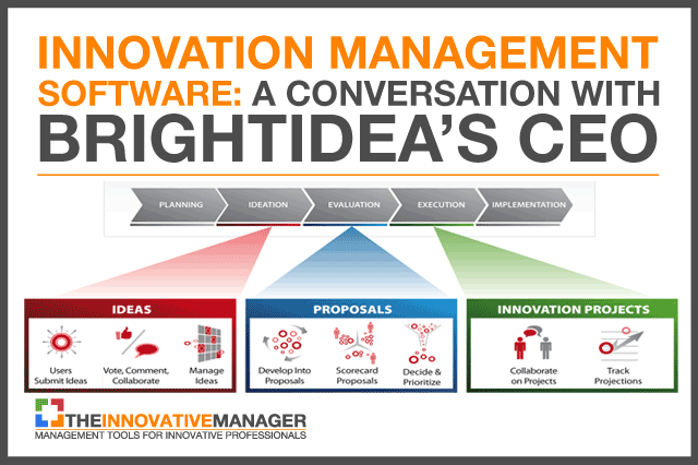 BrightIdea-innovation-management-software