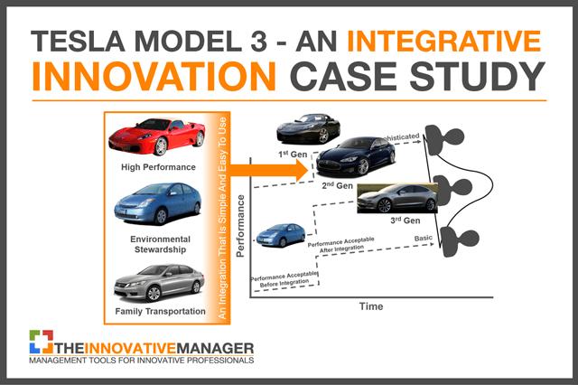 innovation case study apple
