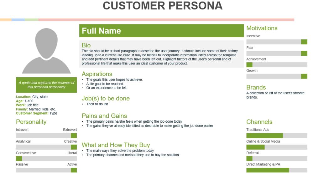 Customer Persona Template