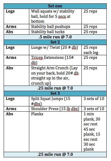 wrk2 Fitness Friday #2