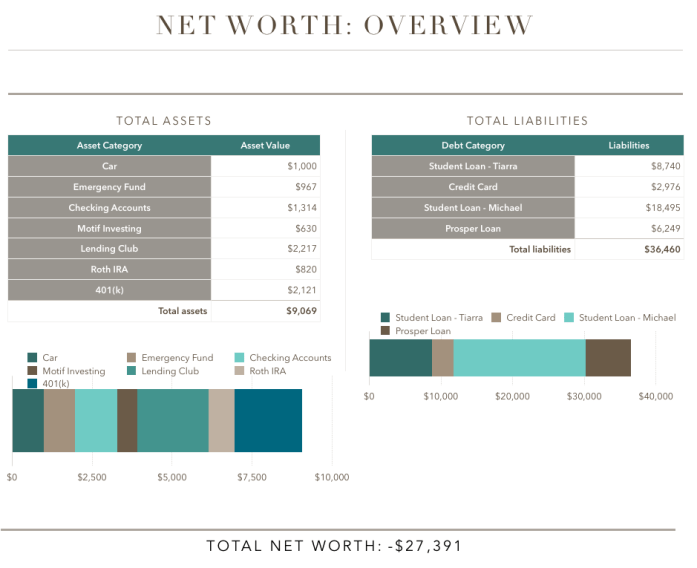 The Lion's Shares Net Worth October