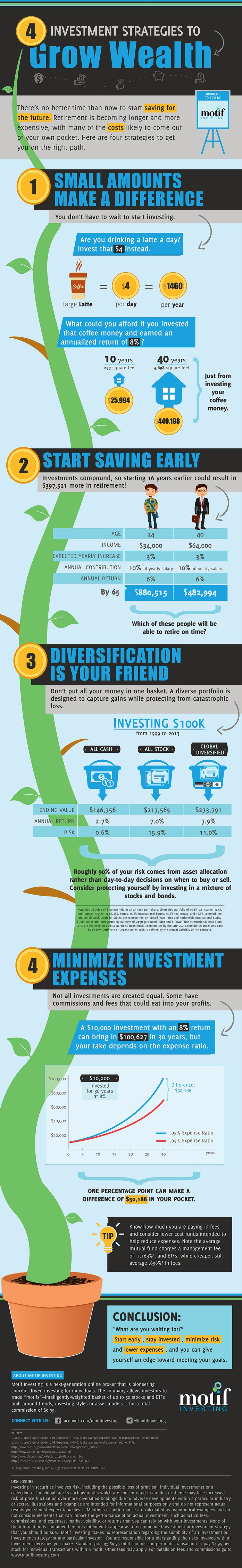 investing-tips-to-grow-wealth