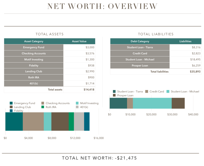January Hamlett Net Worth