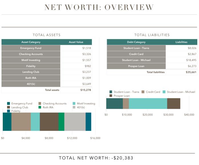 March 2015 Net Worth Update