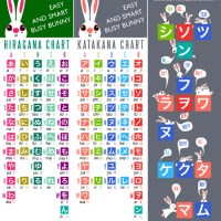 Zuza Misko - Easy and Smart Katakana Chart