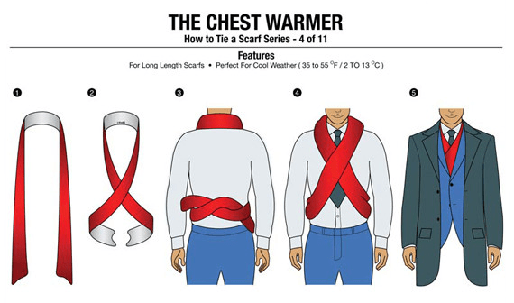the chest warmer4