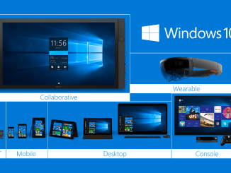WIndows 10 - An operating system for all devices.