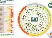 EAT SEASONALLY: The key to eating sensibly is eating seasonally