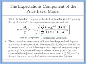 Model for the Price Level (Part 2)