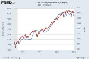 USMB vs S&P500 (1)