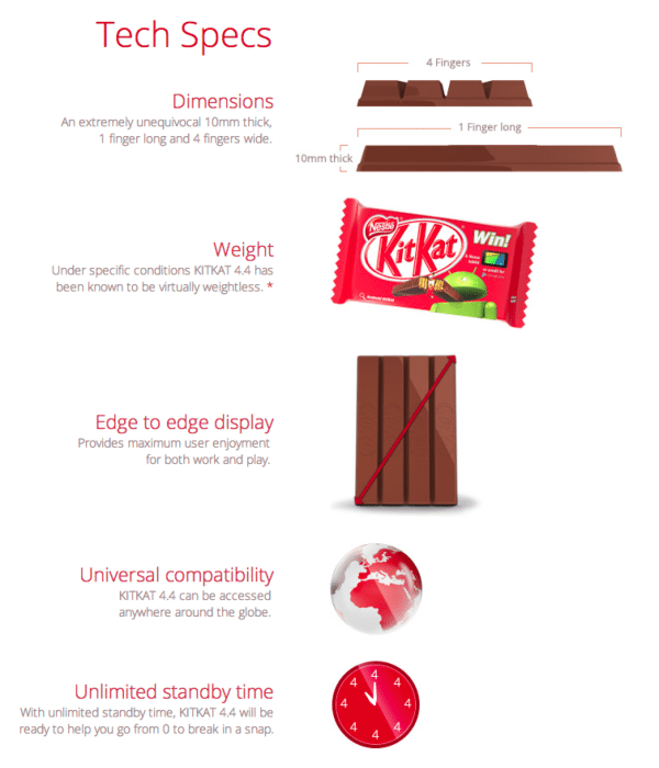 android4.4kitkat features Android 4.4 KitKat Features and Release Date
