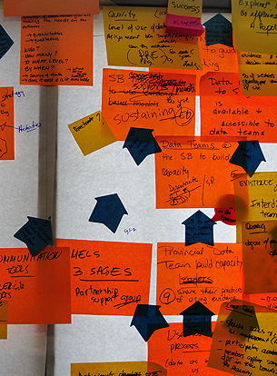 Week 6: Monitoring & Evaluation -> are we making an impact?