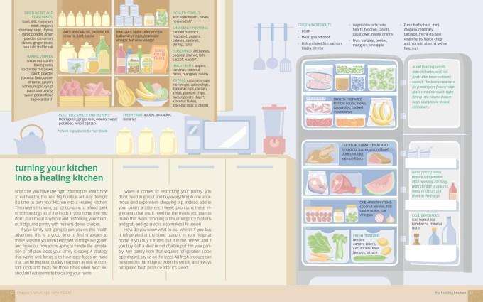The_Healing_Kitchen_illustrations-12
