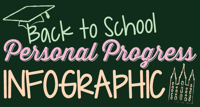 Back to School with Personal Progress Infographic