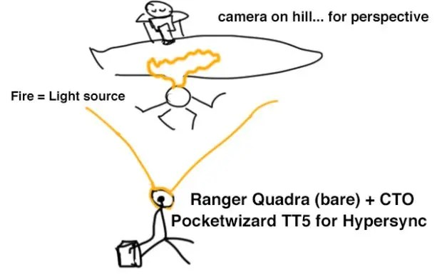 camera-on-hill