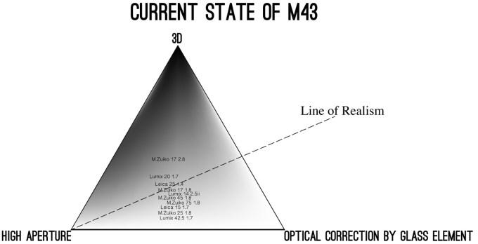 20160223-diagram-m43