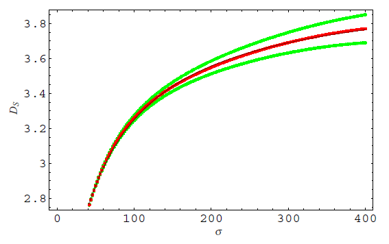 Spectral dimension in causal dynamical triangulations