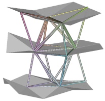 An example causal triangulation
