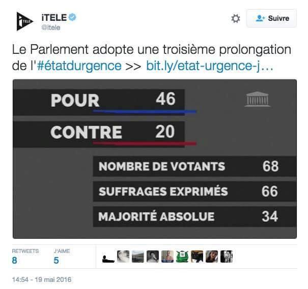 Etat d'urgence prolongé 19 05 2016 - ThePrairie.fr !