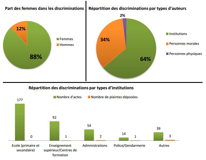 Chiffres CCIF Rapport 2016 - ThePrairie.fr !