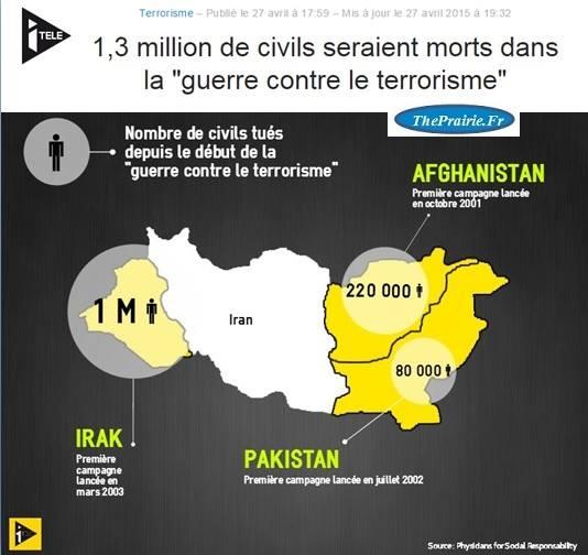 Nombre de morts suite au 11 septembre 2001 - ThePrairie.fr !