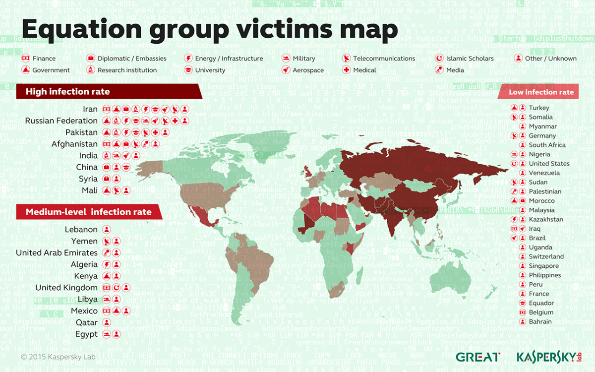 Equation Group Victims Map