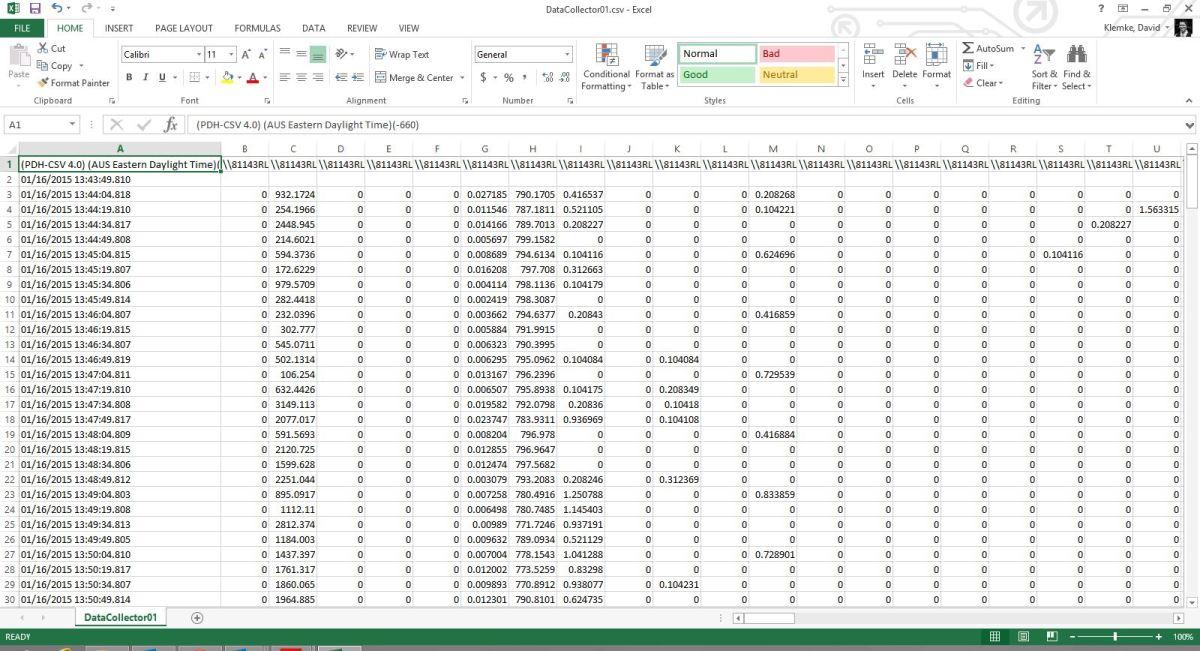 Perfmon Data