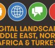 social-digital-mobile-in-the-middle-east-north-africa-turkey-1-638