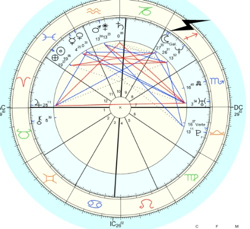 Galactic Center conjunct Moon